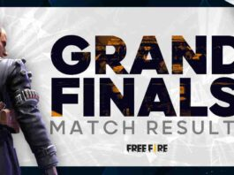 Free Fire Indonesia Masters Grand Finals 2021